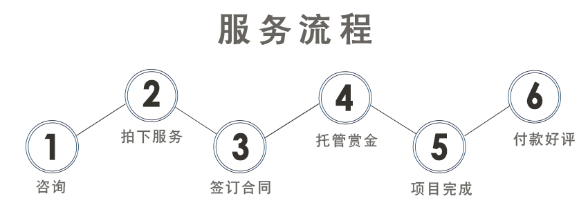 微信营销_【年底冲销量】1元网络人工投票阅读转发物评选微信推广营销6